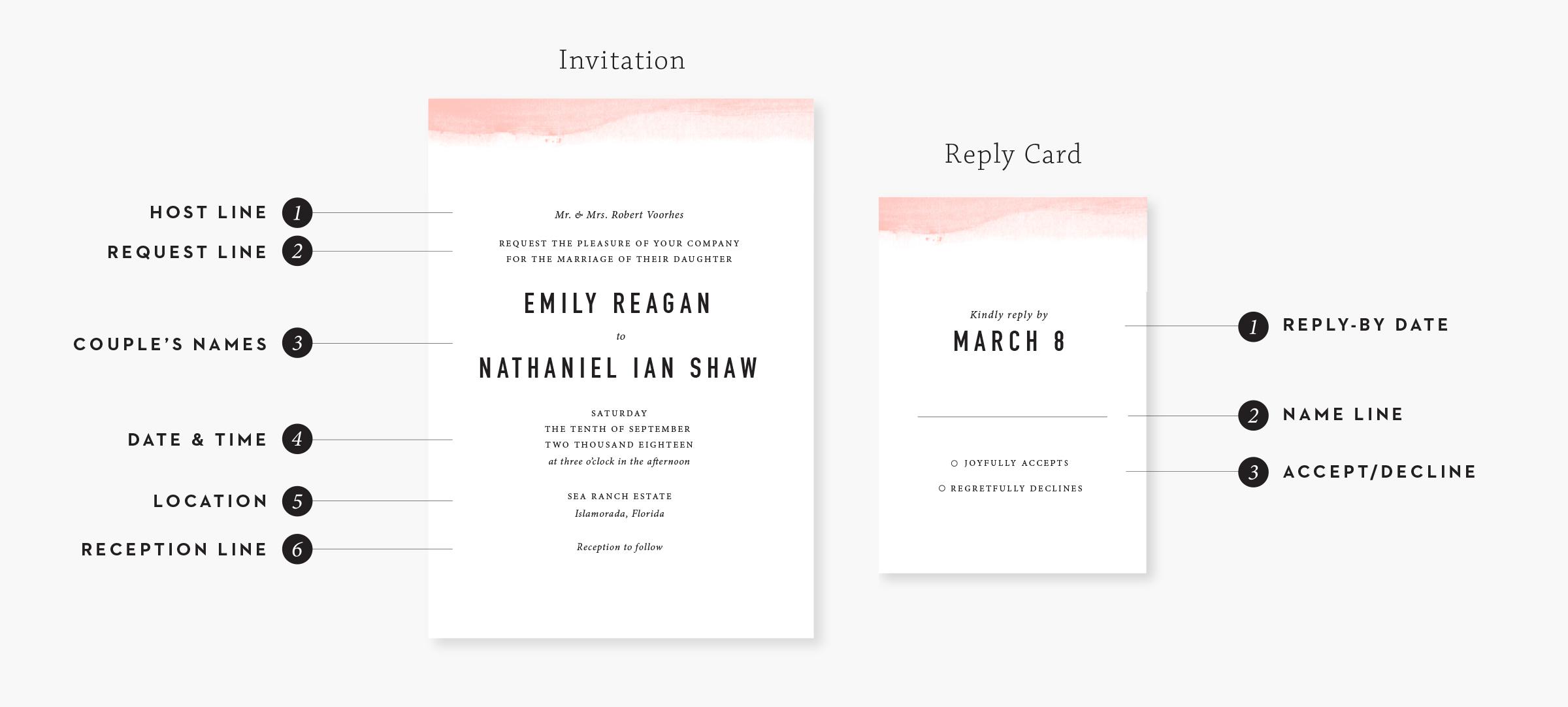 Wedding Invitation Wording and Etiquette Examples