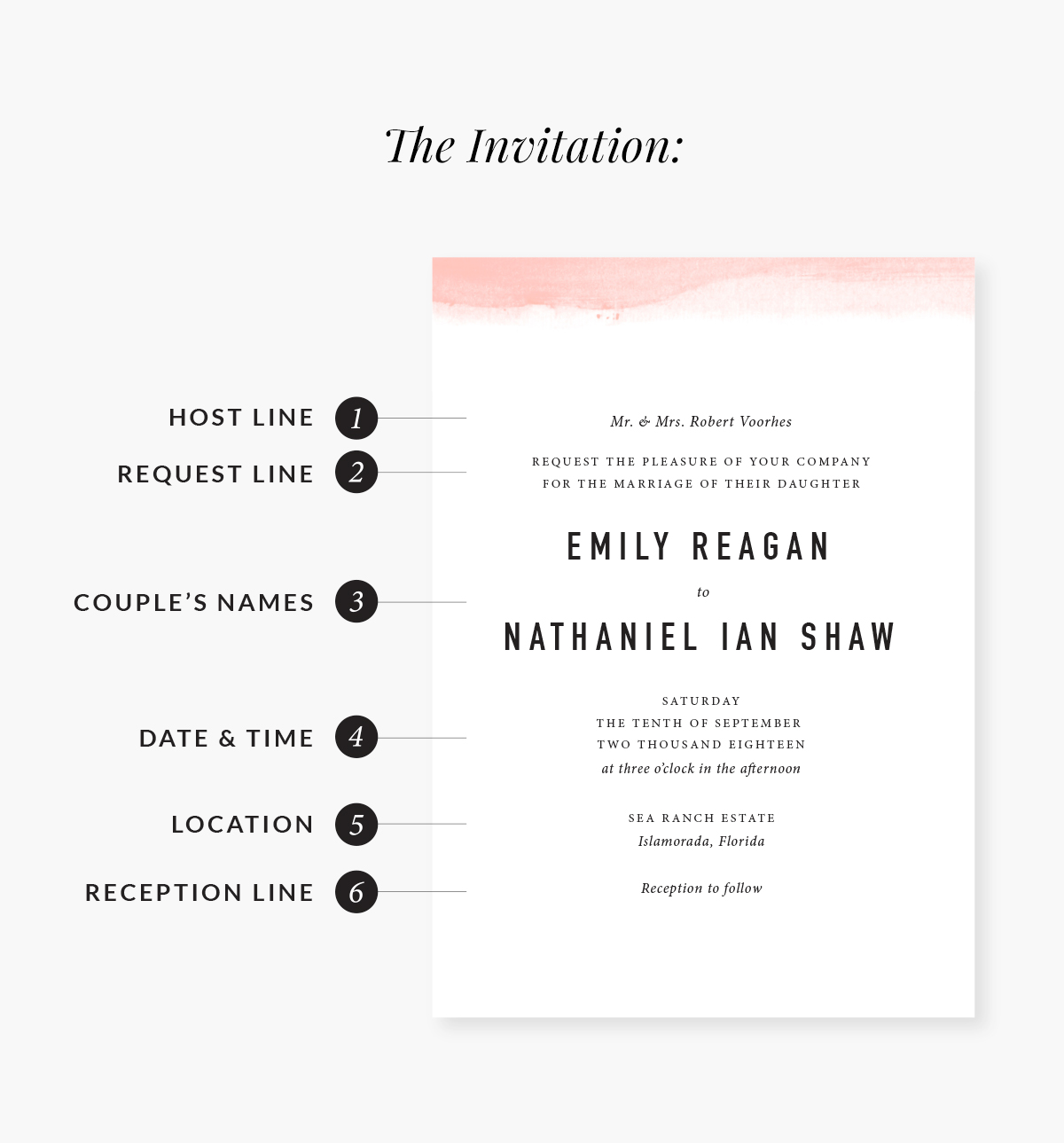 Invitation Wording For Wedding Couple Hosting: Wedding Invitation Wording